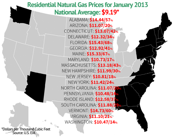 H R  1900 Needed to Deliver Affordable American Energy to