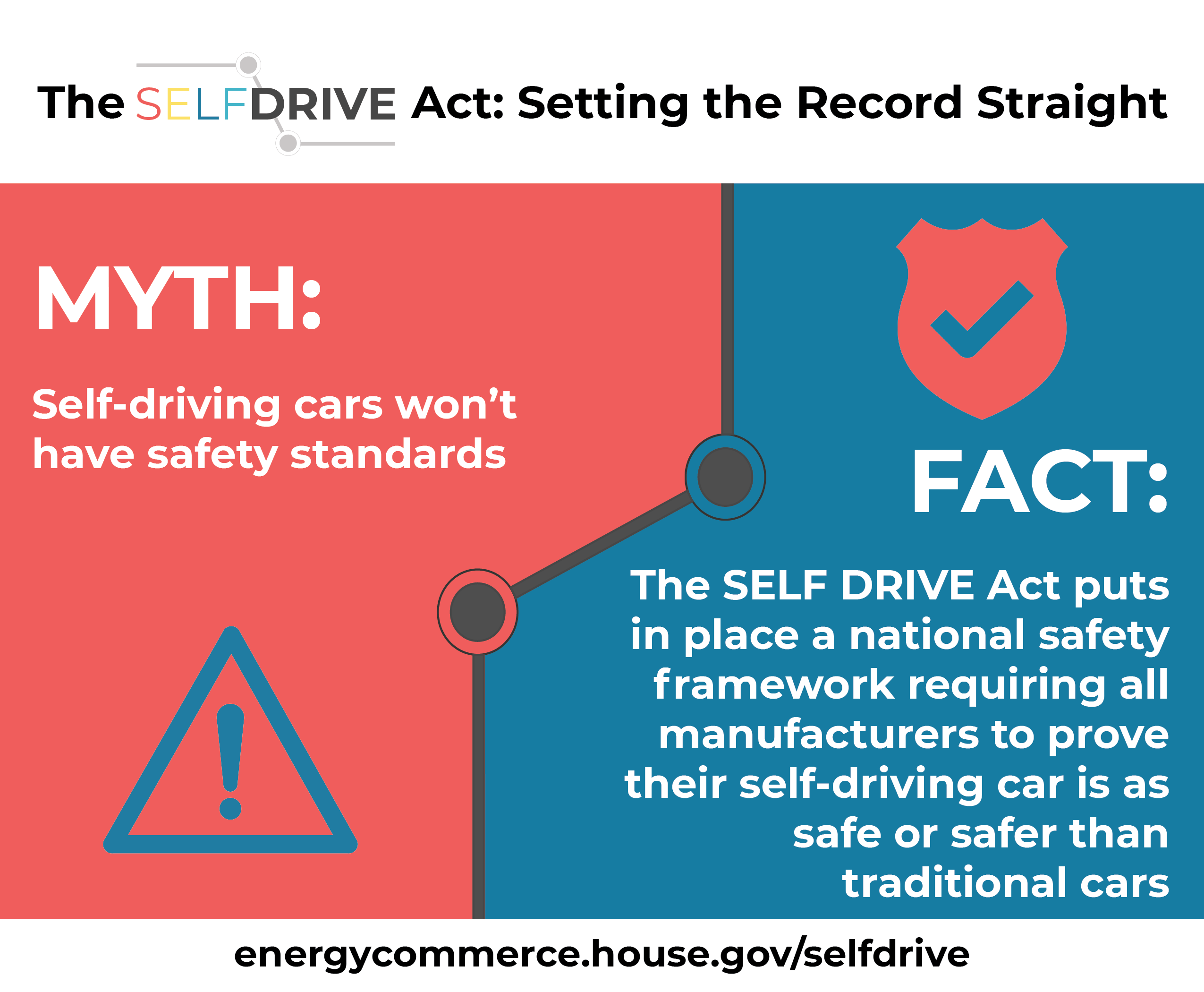 Safe Car Gov >> Self Drive Act Setting The Record Straight On Safety